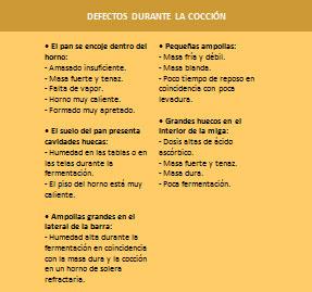 Defectos-en-la-fermentacion-y-la-coccion2