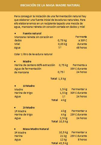 Elaboracion-del-pan-con-levadura-natural1