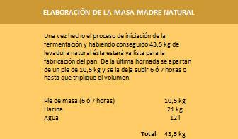 Elaboracion-del-pan-con-levadura-natural2