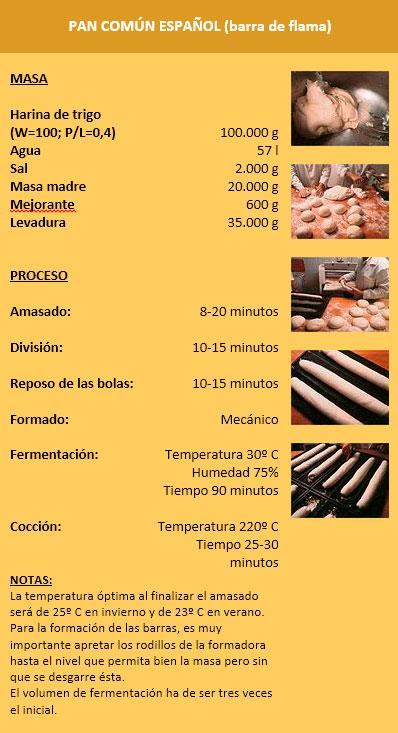 La-calidad-de-la-harina-en-la-panificacion2
